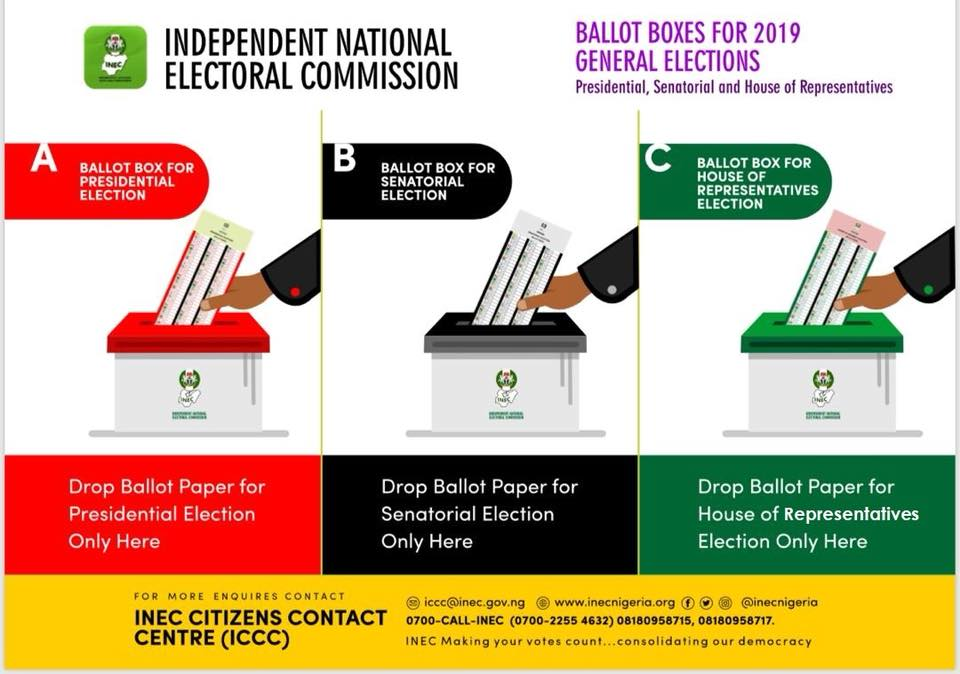 INEC latest news today on 2019 Election in Nigeria